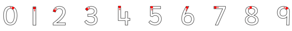 numeralformation
